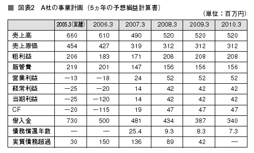 第04回再生事例_図2.jpg
