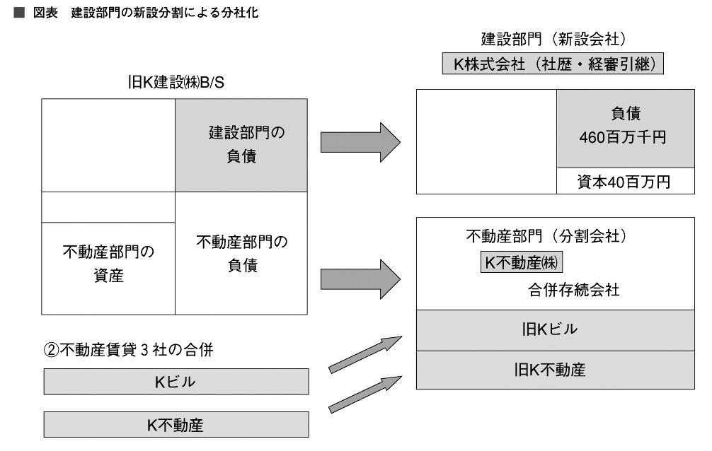 第1回_事業再生事例集_図1.jpg