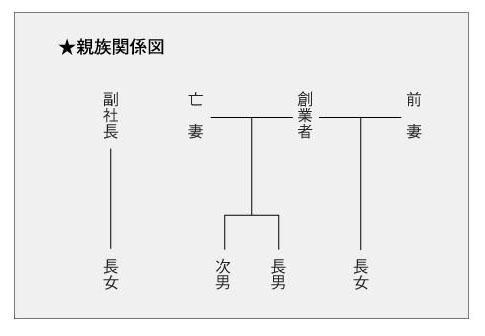 第2回承継事例集_図2.jpg
