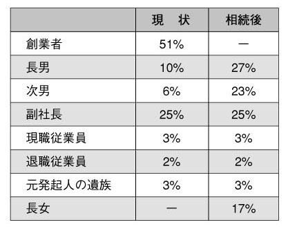 第2回承継事例集_図3.jpg