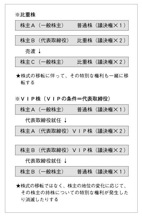 第2回承継事例集_図4.jpg