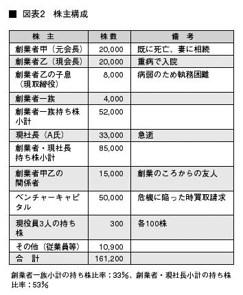 第5回承継事例集_図2.jpg