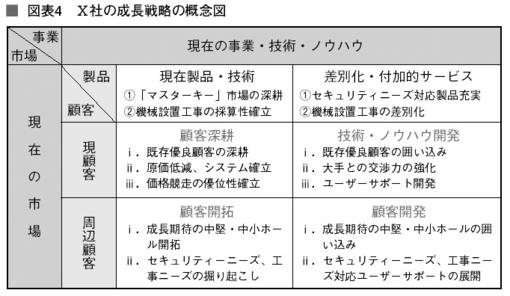 第06回再生事例_図4.jpg