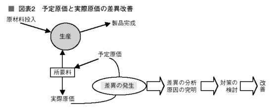 第07回再生事例_図2.jpg