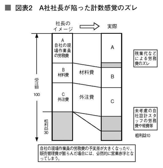 第08回再生事例_図2.jpg