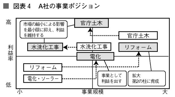 第08回再生事例_図4.jpg