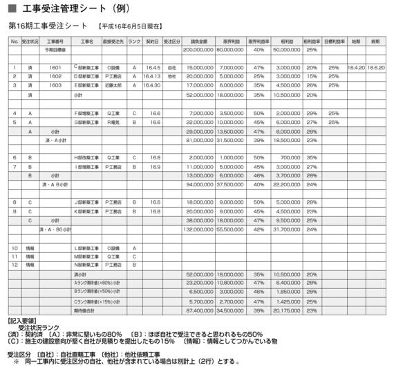 第11回工事受注管理シート図4.jpg