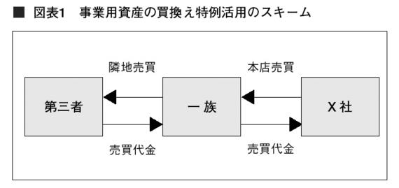 第4回承継事例集_図3.jpg