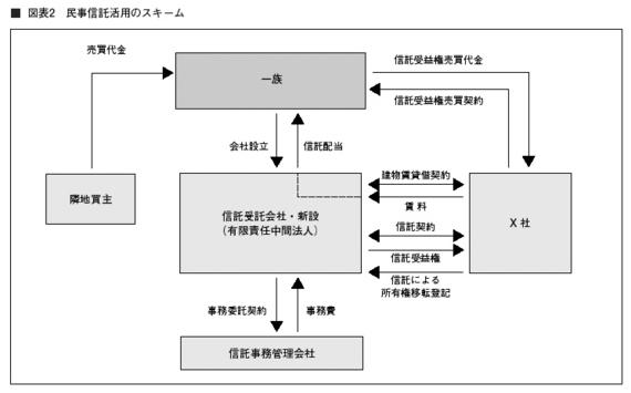 第4回承継事例集_図4.jpg
